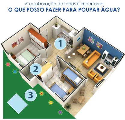 CampanhadeSensibilizaoparaaPoupanadegua_F_2_1598009080.